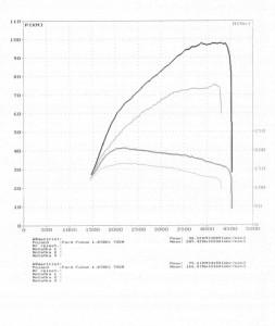 wyk100118_Focus 1.8TDDi 75KM