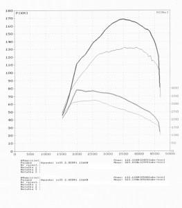 wyk100616_Hyundai IX35 2.0 CRDI 136KM