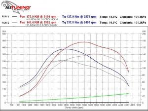 wyk100729_Hyundai I30 2.0CRDI 140KM