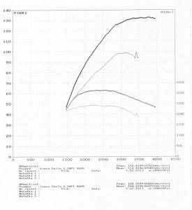 wyk101047_Iveco Daily 2.3 HPI 96KM