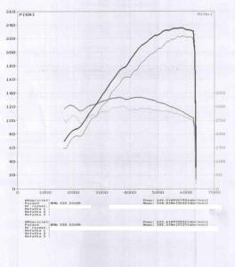 wyk102029_BMW M3 3.0i 231KM
