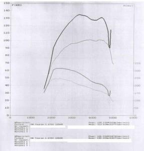 wyk110408_VW Touran 1.6TDI 105KM