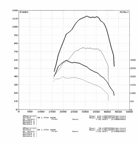 wyk140347_VW Caravelle 1.9TDI 86KM