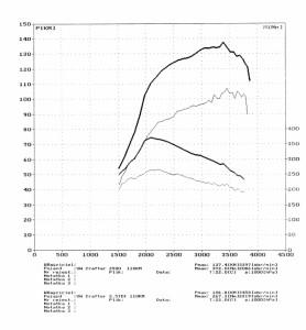 wyk140436_VW Crafter 2.5TDI 110KM