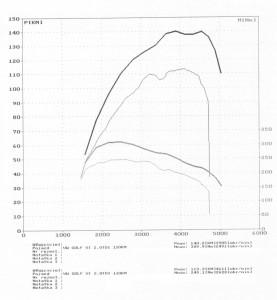 wyk140634_VW Golf VI 2.0TDI 110KM
