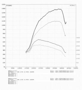 wyk140652_VW LT35 2.5TDI 102KM
