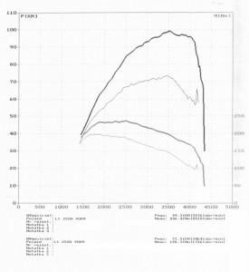 wyk140719_VW LT 2.5 TDI 90KM