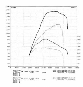 wyk140826_VW Passat 1.9TDI 130KM