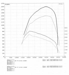 wyk140852_VW T5 2.5TDI 130KM
