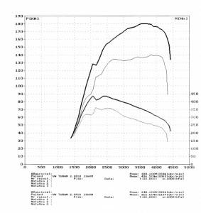 wyk140935_VW Touran 2.0TDI 136KM