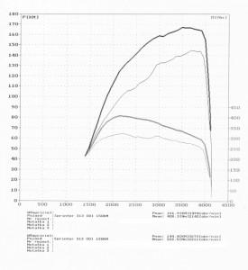 wyk145503_Mercedes Sprinter 313 CDI 150KM