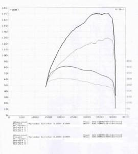 wyk145619_Sprinter 313 CDI 130KM