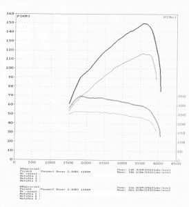 wyk150011_Peugeot Boxer 2.8HDI 128KM