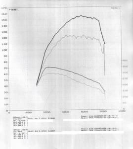 wyk150154_Audi_A4_2.0_TDI_120KM