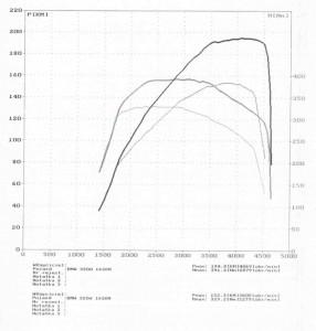 wyk150337_BMW 320d 163KM