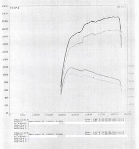 wyk150745_Mercedes_GL_320_CDI_224KM