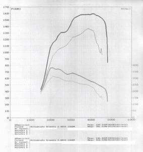 wyk150817_Mitsubishi Grandis 2.0 DiD 136KM