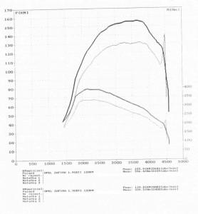 wyk150902_Opel Zafira 1.9 CDTI 120KM