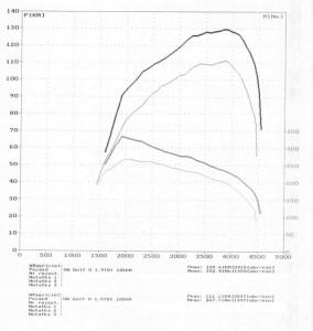 wyk151158_VW Golf V 1.9 TDI 105KM