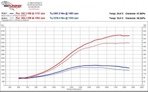 wyk152612_Iveco Stralis 480KM