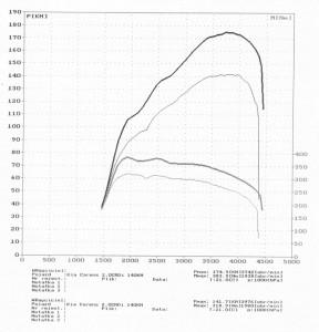 wyk154046_Kia Carens 2.0CRDi 140KM