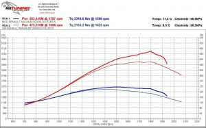 wyk154206_Renault Magnum DXI 500KM Euro 5