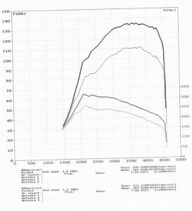 wyk154323_Kia Ceed 1.6 CRDi 115KM