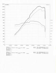 wyk154739_Mazda Xedos 2.0 V6 144KM