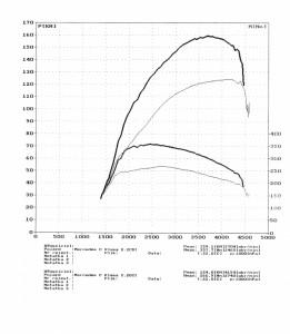 wyk155059_Mercedes_C_Klasa_2.2CDI_125KM