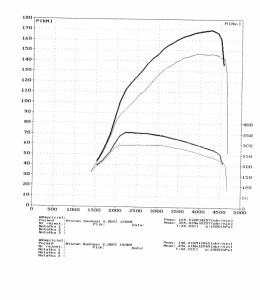 wyk161826_Nissan Qashqai 2.0 DCI 150KM