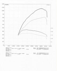 wyk162005_Opel Astra 1.7CDTI 80KM