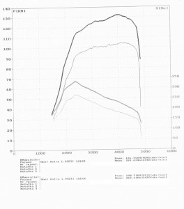 wyk162019_Opel Astra 1.9 CDTI 101KM