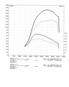 wyk162038_Opel Astra 1.9 CDTI 120KM