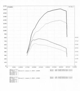 wyk165535_Renault_Laguna_2.0DCI_130KM