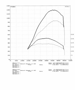 wyk165712_Renault_Megane_1.9_DCI_105KM