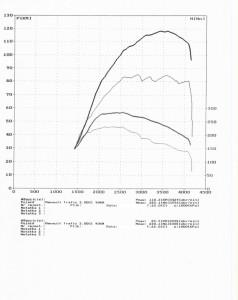wyk165829_Renault_Trafic_2.0_DCI_90KM