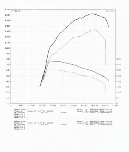 wyk74745_Audi_A4_1.9TDI_130KM