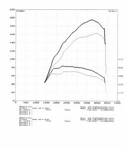 wyk93644_Audi_A4_2.5TDI_163KM