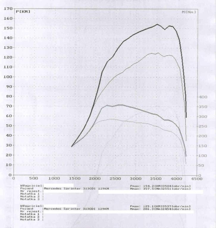 wyk94556_Sprinter 313CDI 129KM
