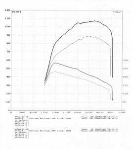 wyk95519_Citroen Berlingo XTR 1.6HDI 90KM
