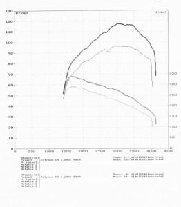 wyk95541_Citroen C4 1.6HDI 90KM