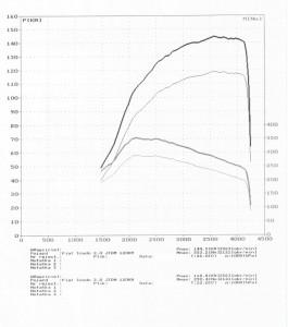 wyk95902_Fiat Scudo 2.0 Multijet 120KM
