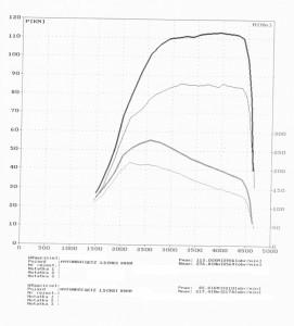 wyk100700_Hyundai Getz 1.5 CRDI 88KM