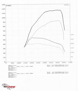 wyk134841_Seat Leon 1.9TDI 90KM