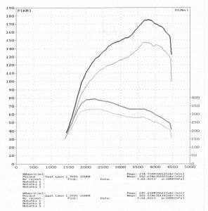 wyk134900_Seat Leon 1.9TDI 150KM