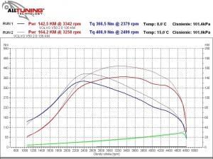 wyk135604_Volvo V50 2.0D 136KM