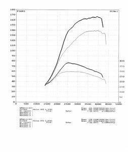 wyk135630_VOLVO V70 2.5TDI 140KM