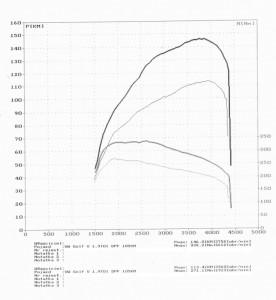 wyk140503_VW Golf 1.9TDI 105KM