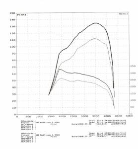 wyk140732_VW Multivan1.9TDI 105KM