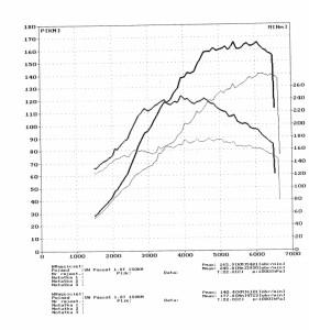 wyk140756_VW Passat 1.8T 150KM
